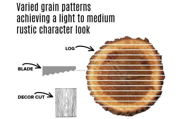 Varied Grain Patterns